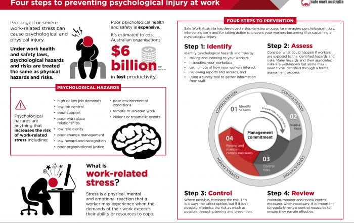 World Mental Health Day - Safe Work Australia - Safety Makers